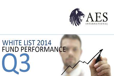 White List Funds AES International