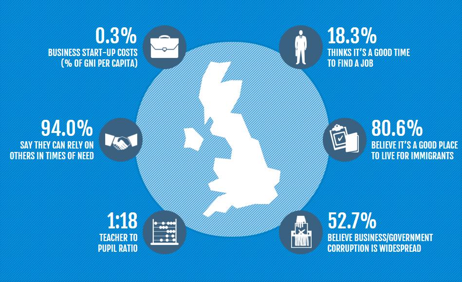 The_2014_Legatum_Prosperity_Index_UK_AES_International