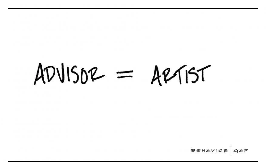 Adviser = artist - behaviour gap