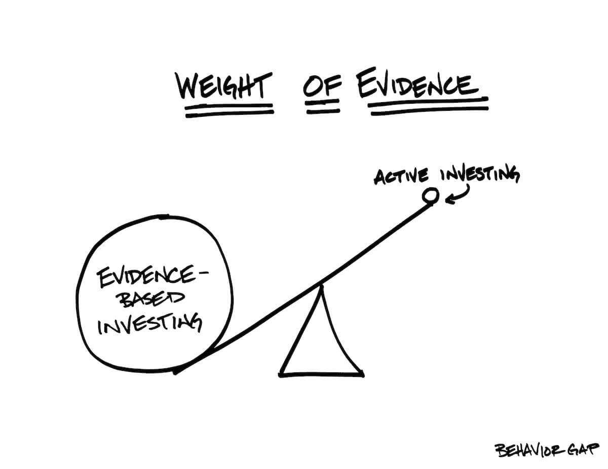 Evidence-based-investing-1