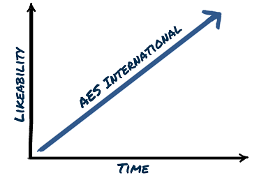 Reality_Gap_AES_International.png