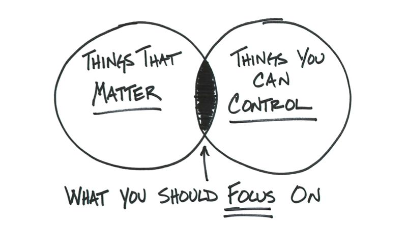 Things-you-can-control.png