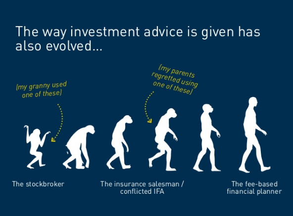 evolution of investment advice