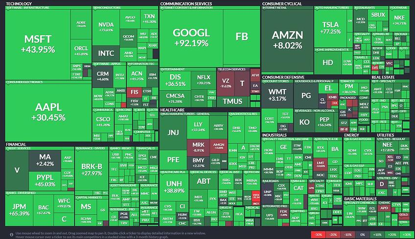 SP 500 map