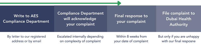 Complaints procedure - H&P