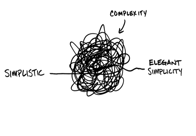 Complexity-Behaviour-Gap-1