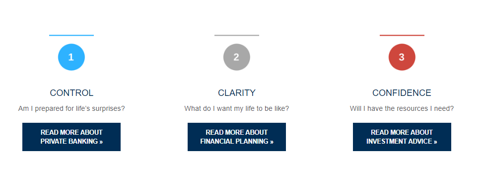 Control clarity confidence