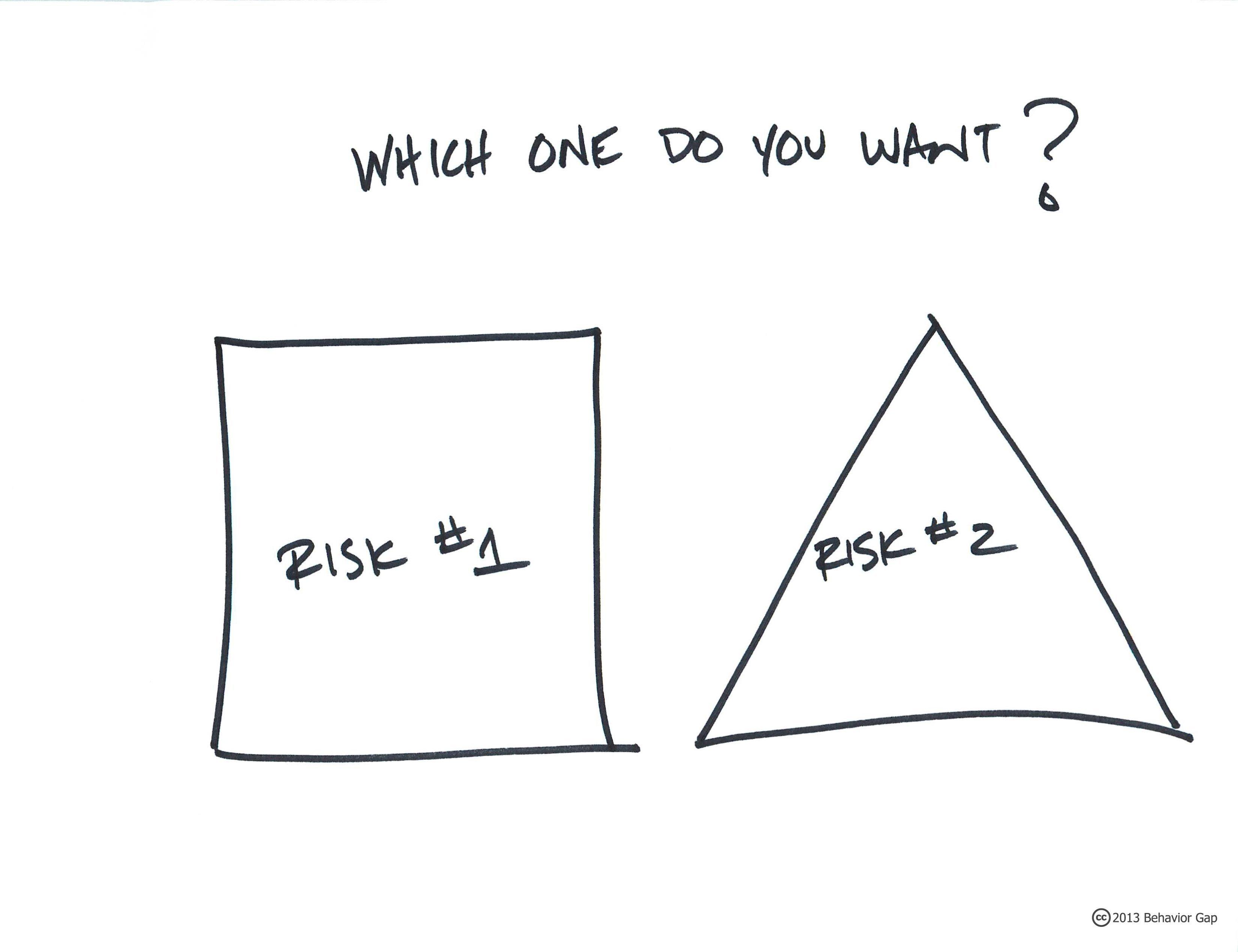 DD_Which-Risk1