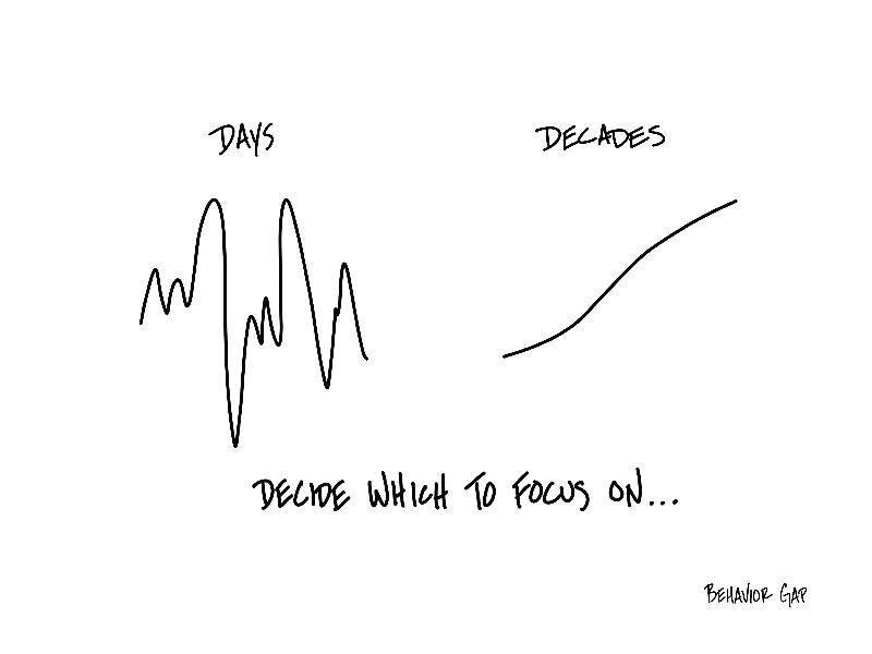 Days or Decades