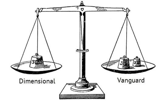 Dimensional versus Vanguard scale bg