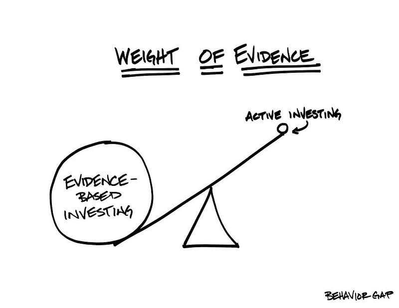 Evidence based investing vs. active investing