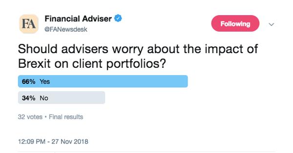 Financial Adviser Twitter