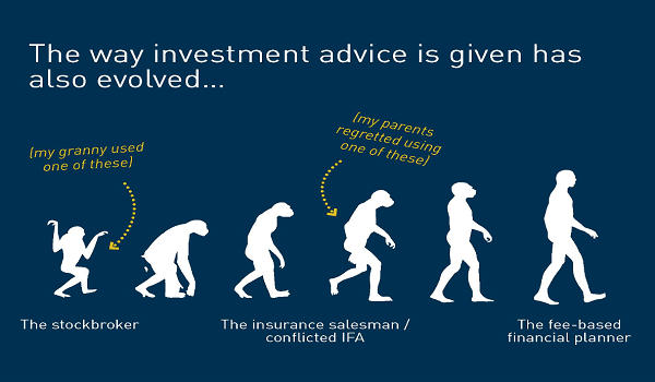Investmment advice has evolved over time