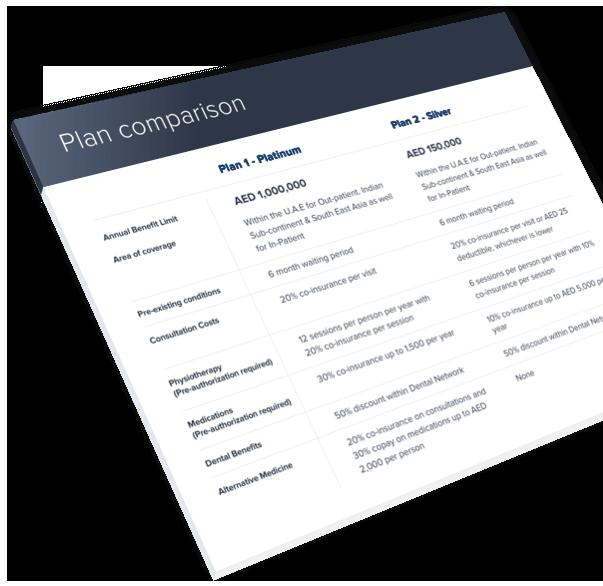 Medical Insurance Plan Comparison