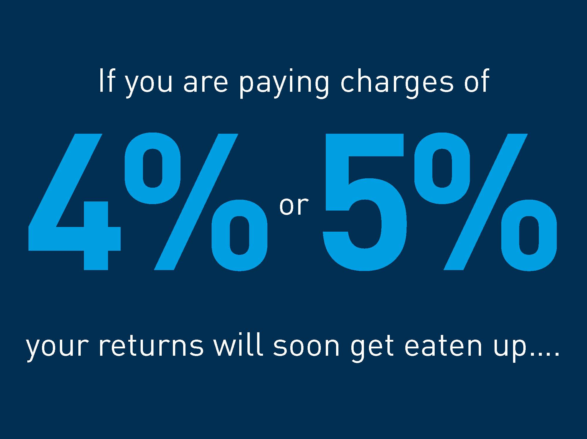 Returns are eaten up by charges