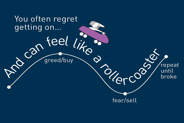 The investing rollercoaster