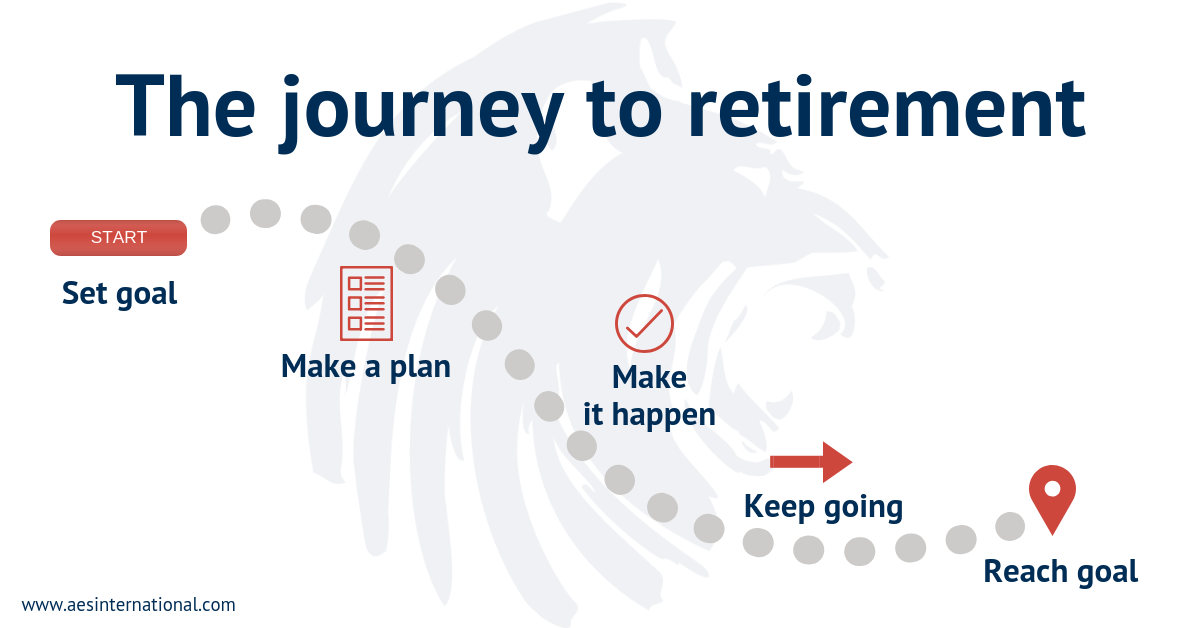 Journey to retirement