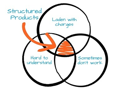 Structured_products-2.jpg
