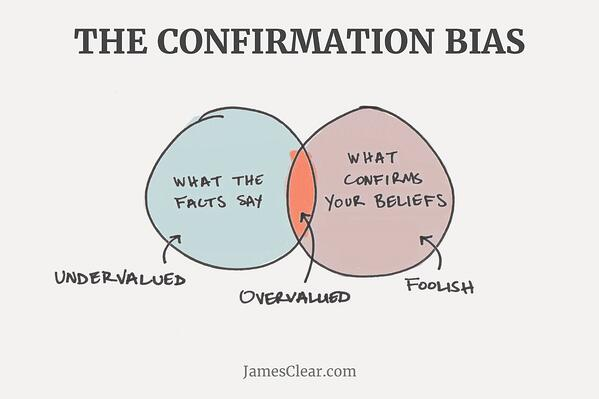The Confirmation Bias
