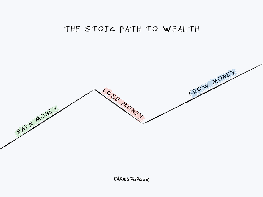 The stoic path to wealth explained