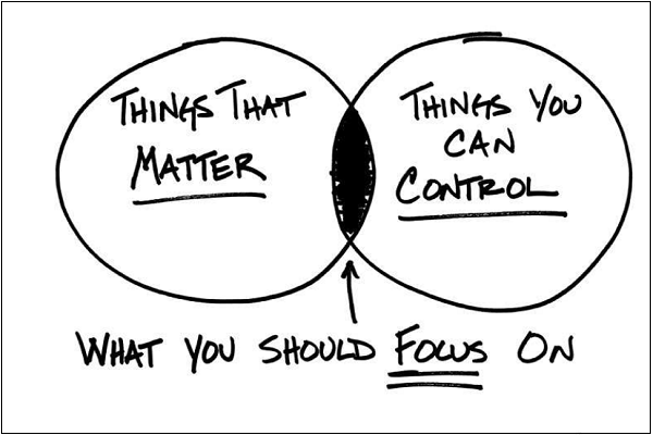 The things you should focus on