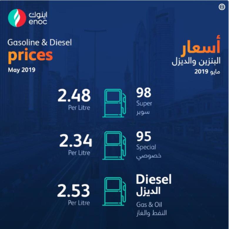 UAE fuel prices