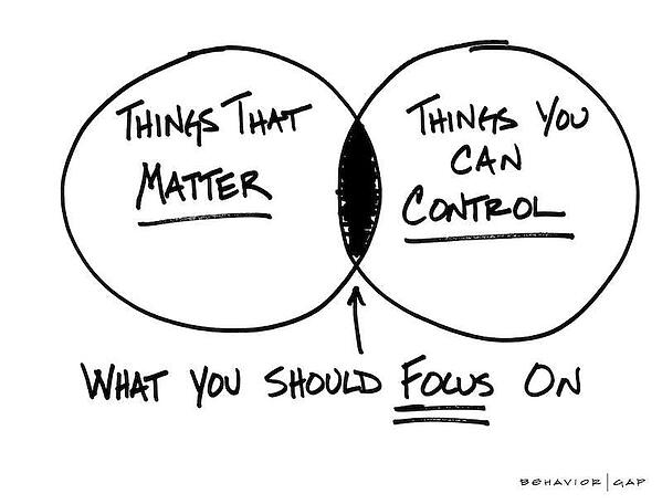 What you should focus on_Carl Richards