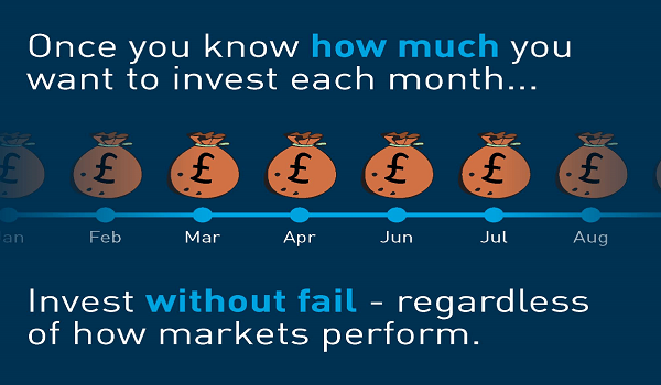 Keep Investing Regardless of How Markets Perform