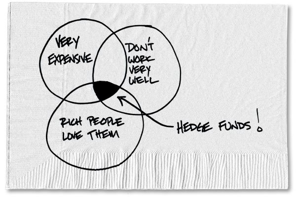 behaviour-gap-hedge-funds