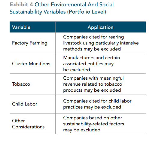 other environmental and social sustainability variables