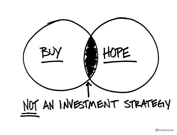 Buy and hope investment strategy