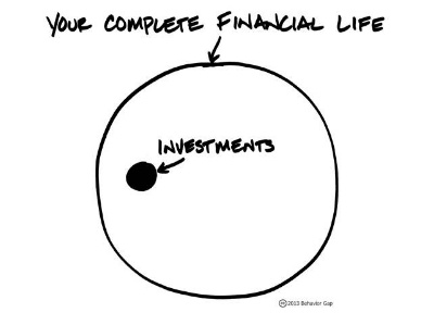 Your complete financial life vs your investments