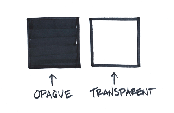 Opaque vs Transparent
