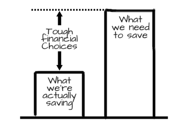 Image showing the tough financial choices we have to make in order to save money