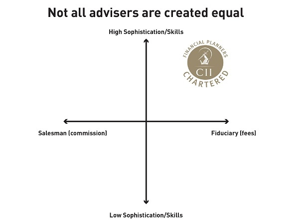 not all advisers created equal Chartered v2 bg.jpg
