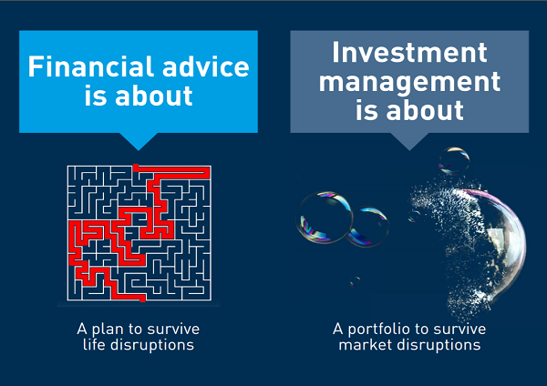 Image showing Investment management that plans ahead to survive market disruption